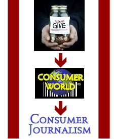 Support Consumer World